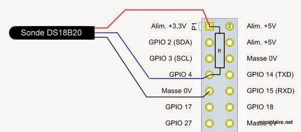 Mesure de température avec le Raspberry PI Schema_connexion_600px