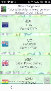 Australian Dollar Exchange - náhled