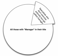 NonManagers-2016-02-25-16-02.png