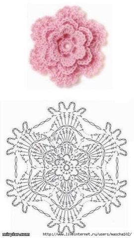 ورود الطبقات من الكروشيه Crochet Cafe