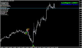 2011-08-03_1924  EUR/USD M5