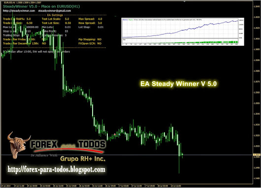 Robot Forex muy Rentable Steady Winner V5 - Forex para Todos