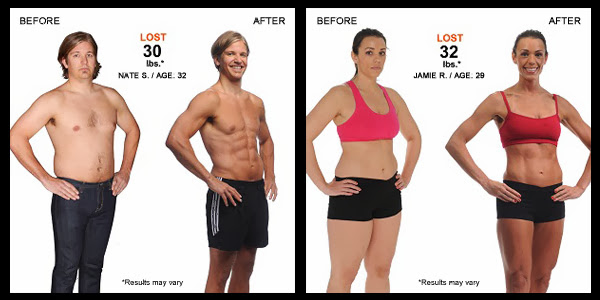 Focus T25 Nutrition Guide Results