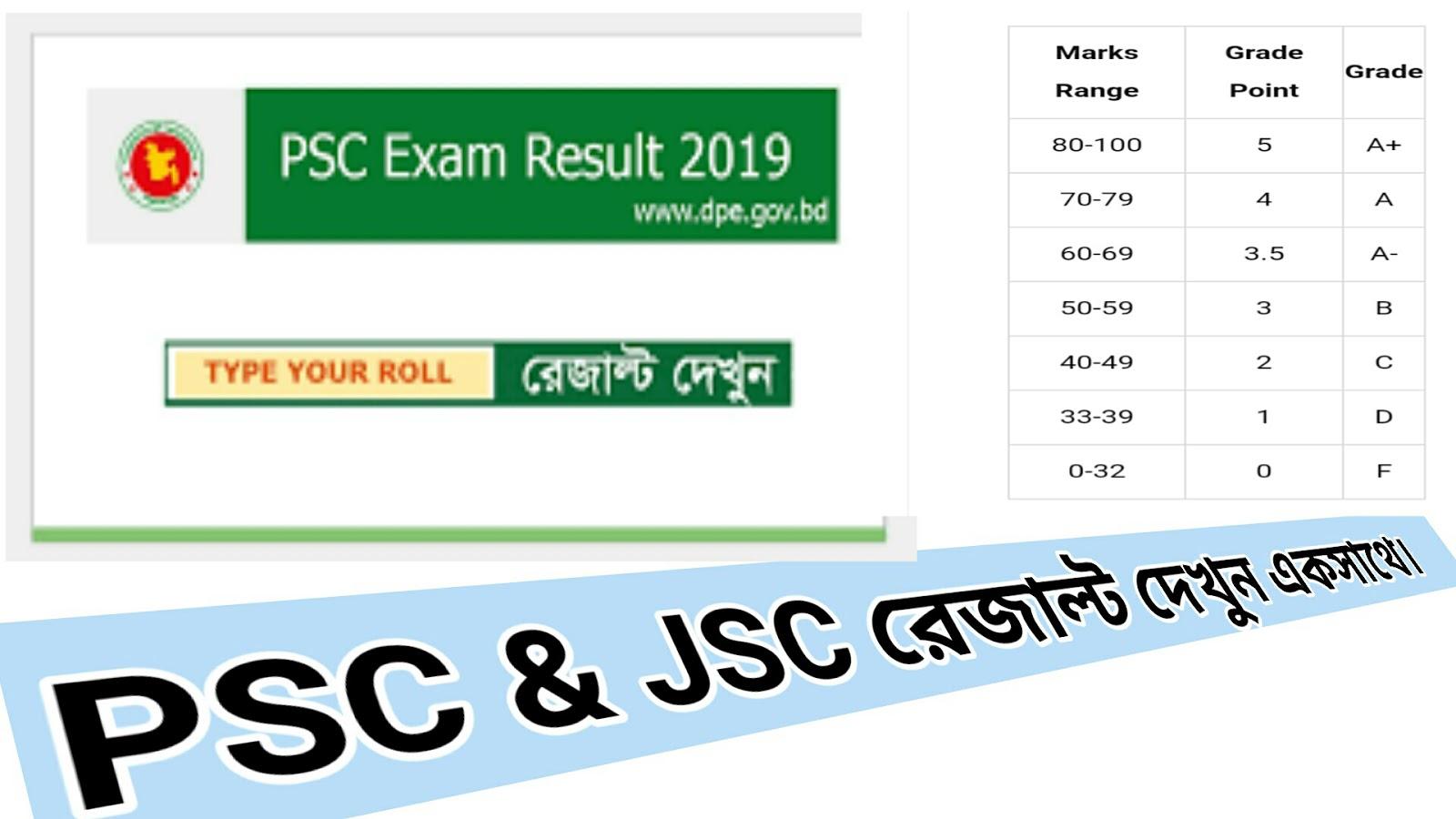 PSC Result : Class 5 সমাপনী রেজাল্ট JSC Result 2019 জেএসসি রেজাল্ট ২০১৯