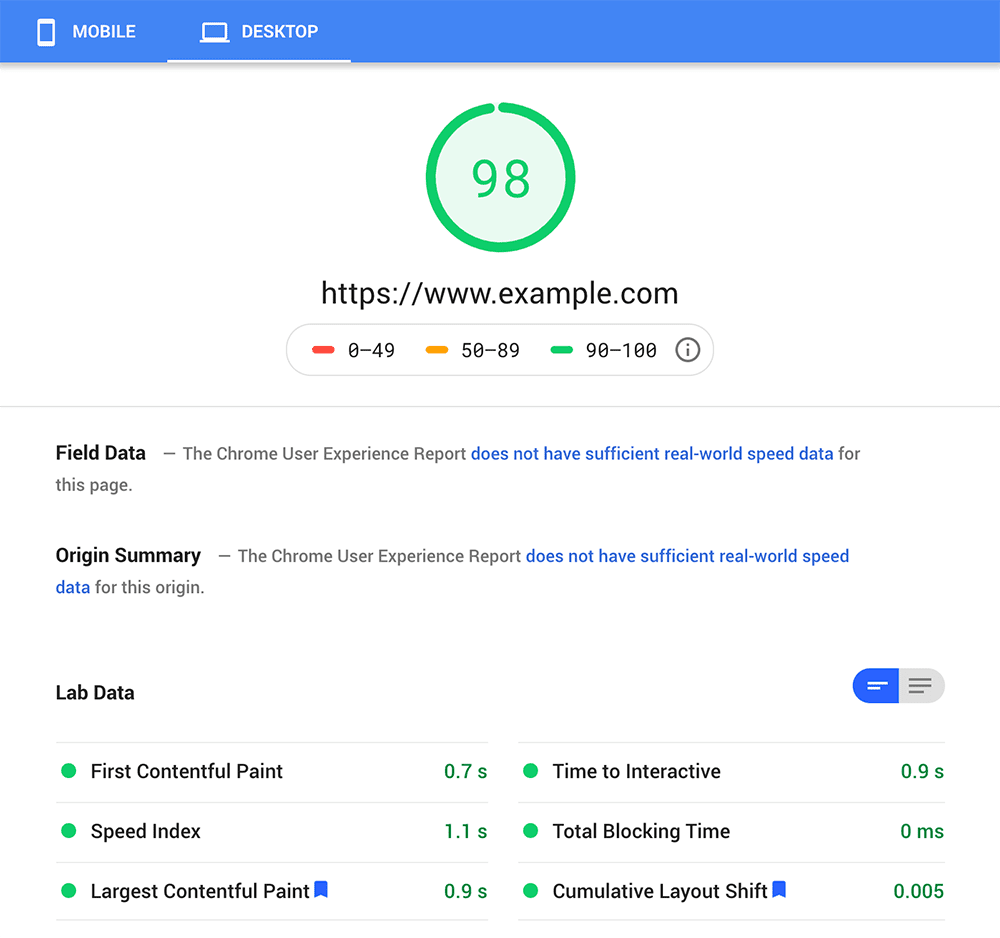 PageSpeed Insights test result