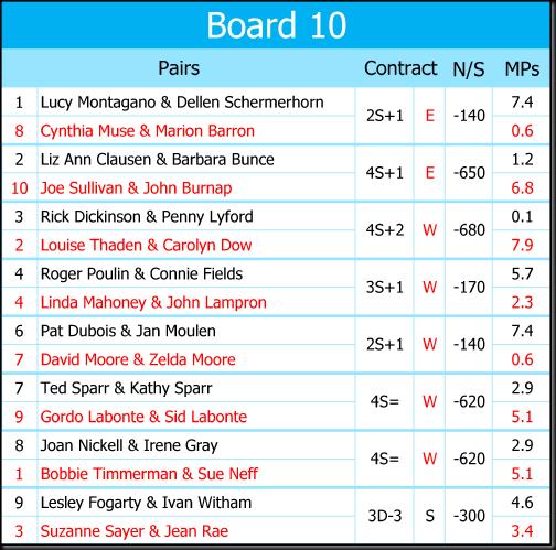 Recap Boards 16 November 2017-10