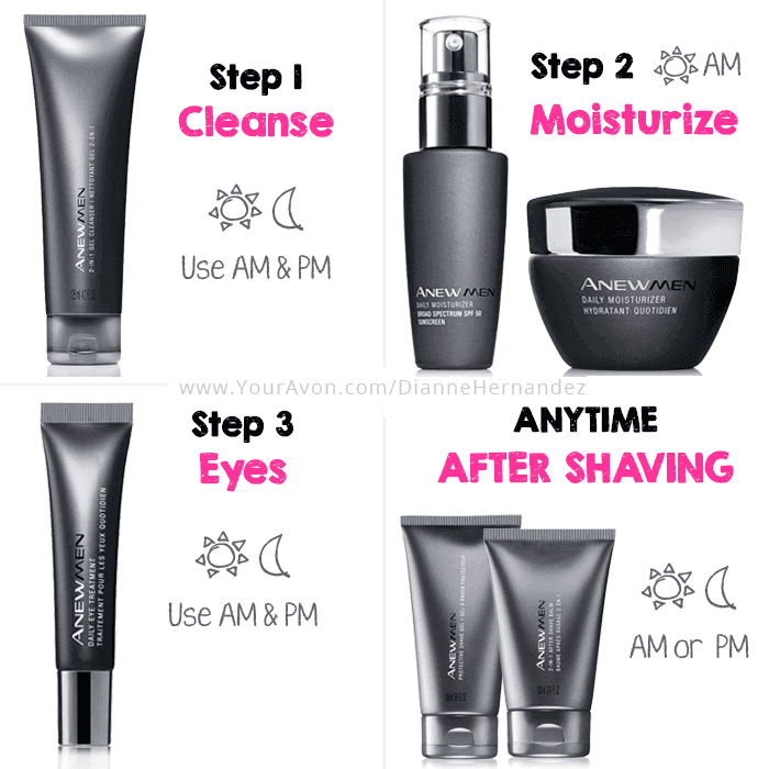 How to Use Avon Anew Men Products