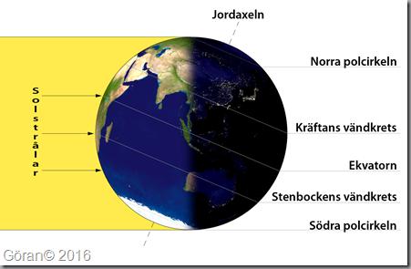 jordens-belysning-vid-vintersolstandet-sv