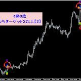 EUR/USD M5 10月勝率90.85%リアルタイムで確認した直近シグナル10.31まで