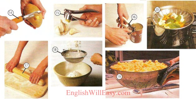 Kitchen equipment – Kitchen Utensils – Kitchenware -Housing – Photo Dictionary