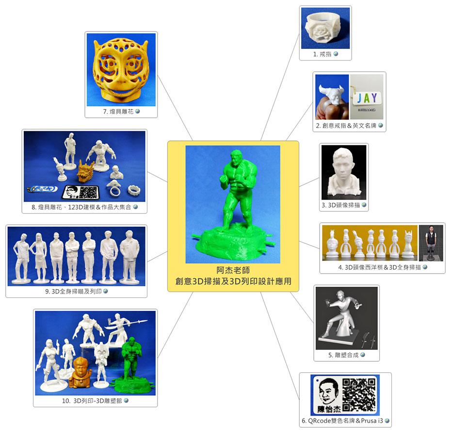 3D掃描&3D列印課程 6