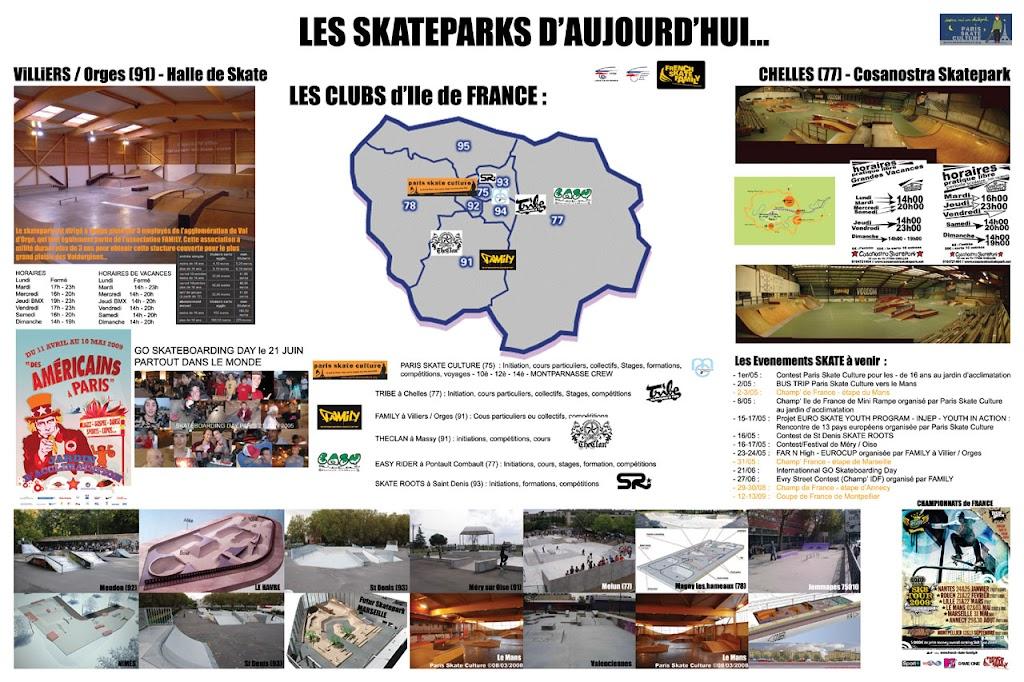 skatepark-aujourdhui