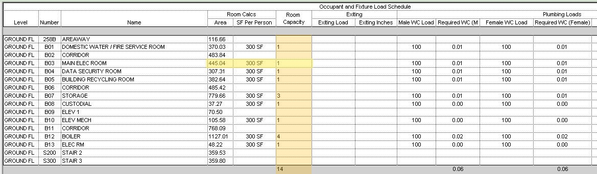 Revit Tip Occupancy Loads Room Capacity Scheduling And