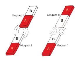 Kunci Jawaban Buku Kelas 4 SD Tema 7 Subtema 3 Pembelajaran 1