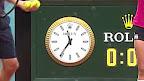 #錦織圭 試合開始が深夜11時半の強行スケジュール&しかし話題になったのは意外にも・・・