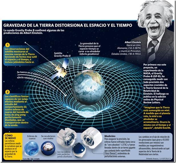 alberteinstein1_relatividad1