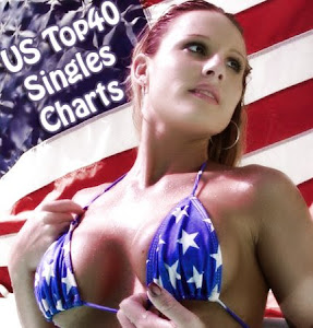 download US TOP 40 Single Charts 05/05/2012