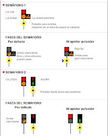 Alcobendas - Las Tablas. Propuesta en detalle