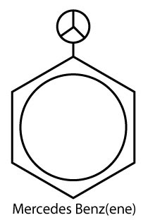 God's Chemistry Set: Chemical Formula Funnies