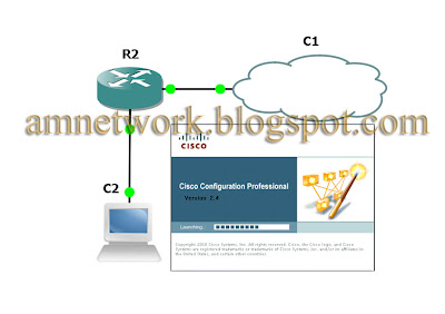 CISCO Configuration Professional وطريقة توصيله الGNS3