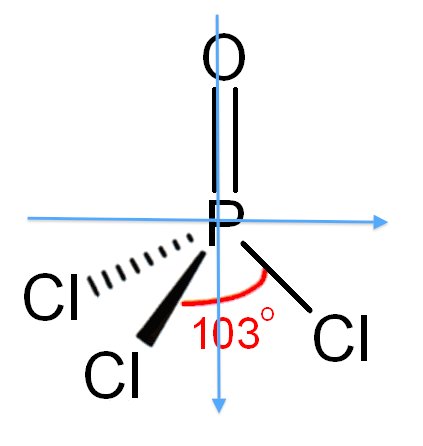 S12888 016 0933 3 additionally S12 05 Lewis Structures And Covalent further 10429914 likewise Ionic Crystals additionally 30. on neutral bonding