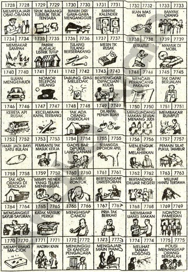 Daftar Buku Mimpi 4D dengan Nomor Togel Abjad 1728 – 1775 dan 7728 – 7775