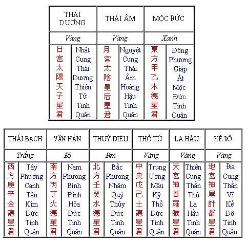 bang -tinh-sao-han-voluongcongduc.com-4