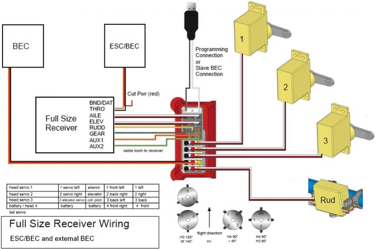 Trex 450 Wiring Diagram Wiring Diagram