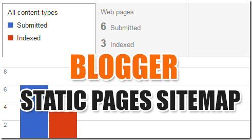 how to submit blog static pages sitemap to google and bing yahoo