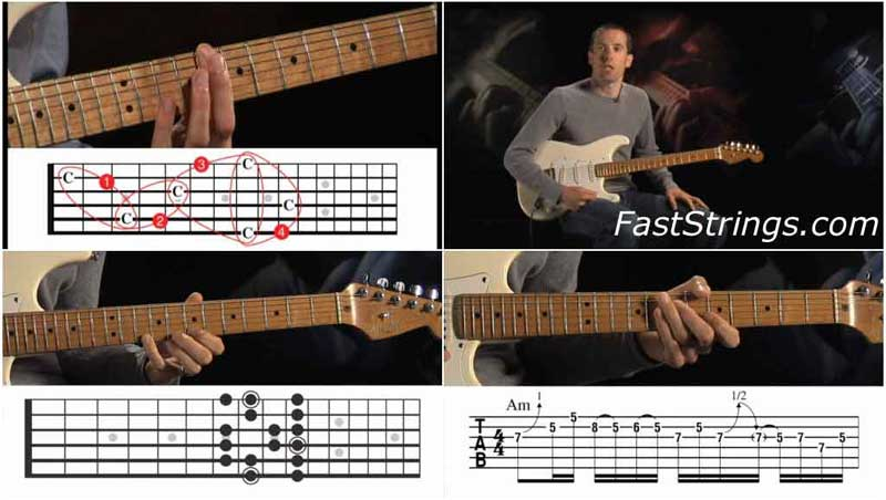 At a Glance: Fretboard Theory