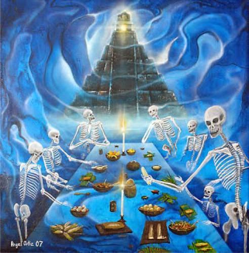 Visto Desde Wicca I Da De Muertos