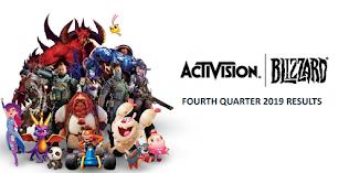 activision-blizzard-made-an-overall-revenue-$1.95-billion-