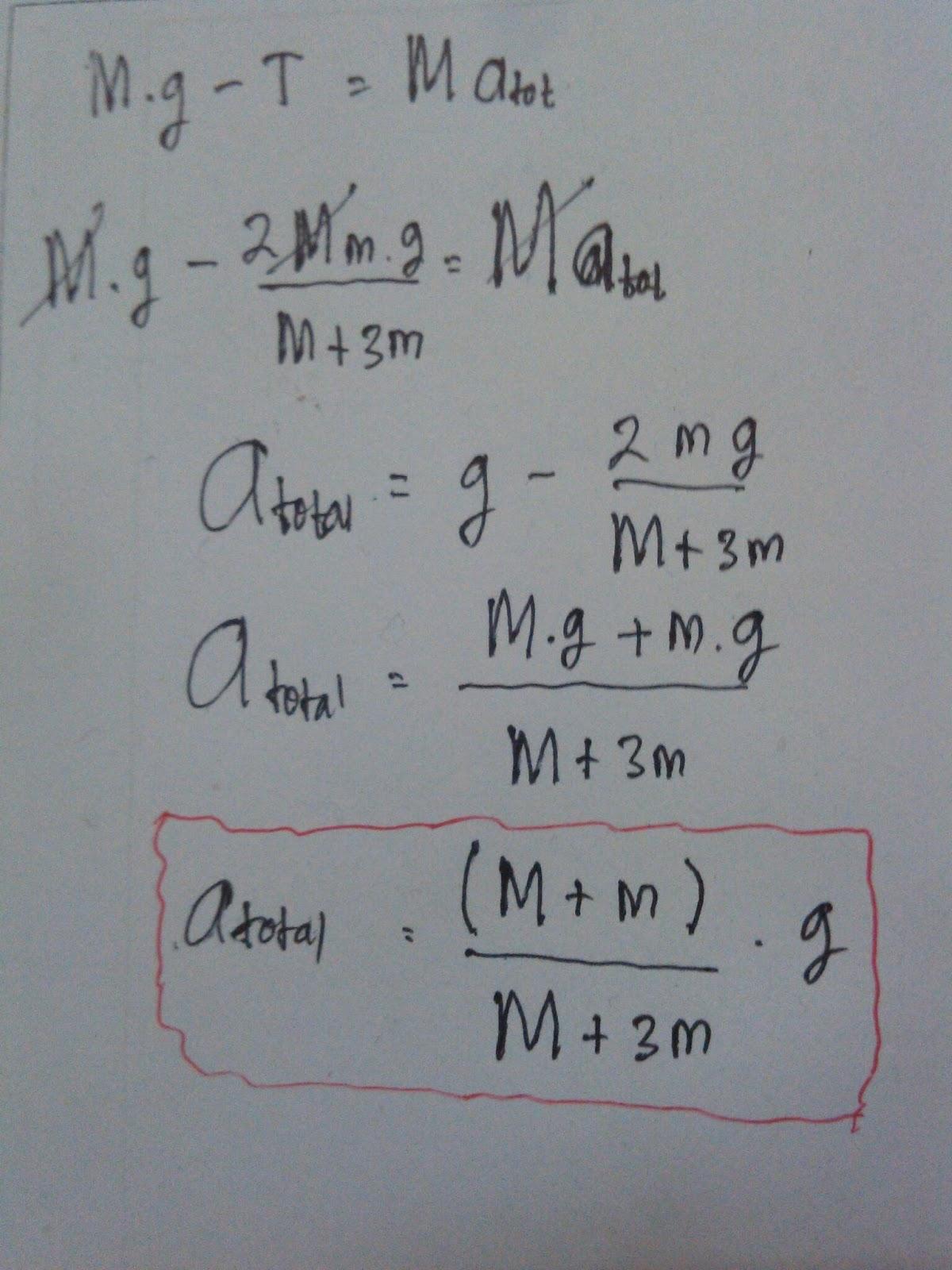 Dinamika Partikel Benda Dan Silinder Di Gantung Di Katrol Muhammad Sajadi