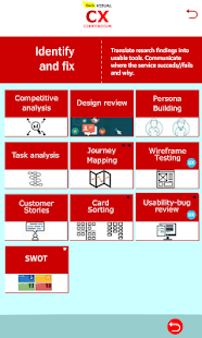 Quick CX Customer Experience - Visual - náhled
