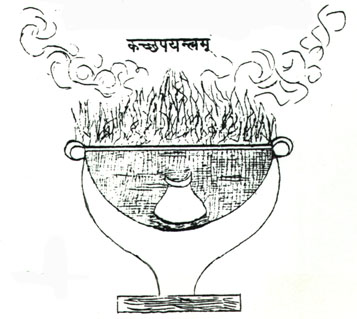 Indian Alchemical Apparatus Taken From Mediaeval Manuscript 3, Alchemical Apparatus