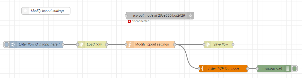 example flow to dynamically reconfigure a tcp-node