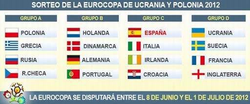 GRUPOS Grupos_Eurocopa_2012