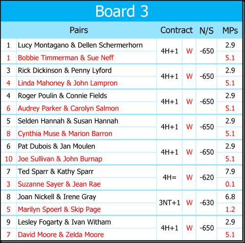 Recap Boards 16 November 2017-3(2)