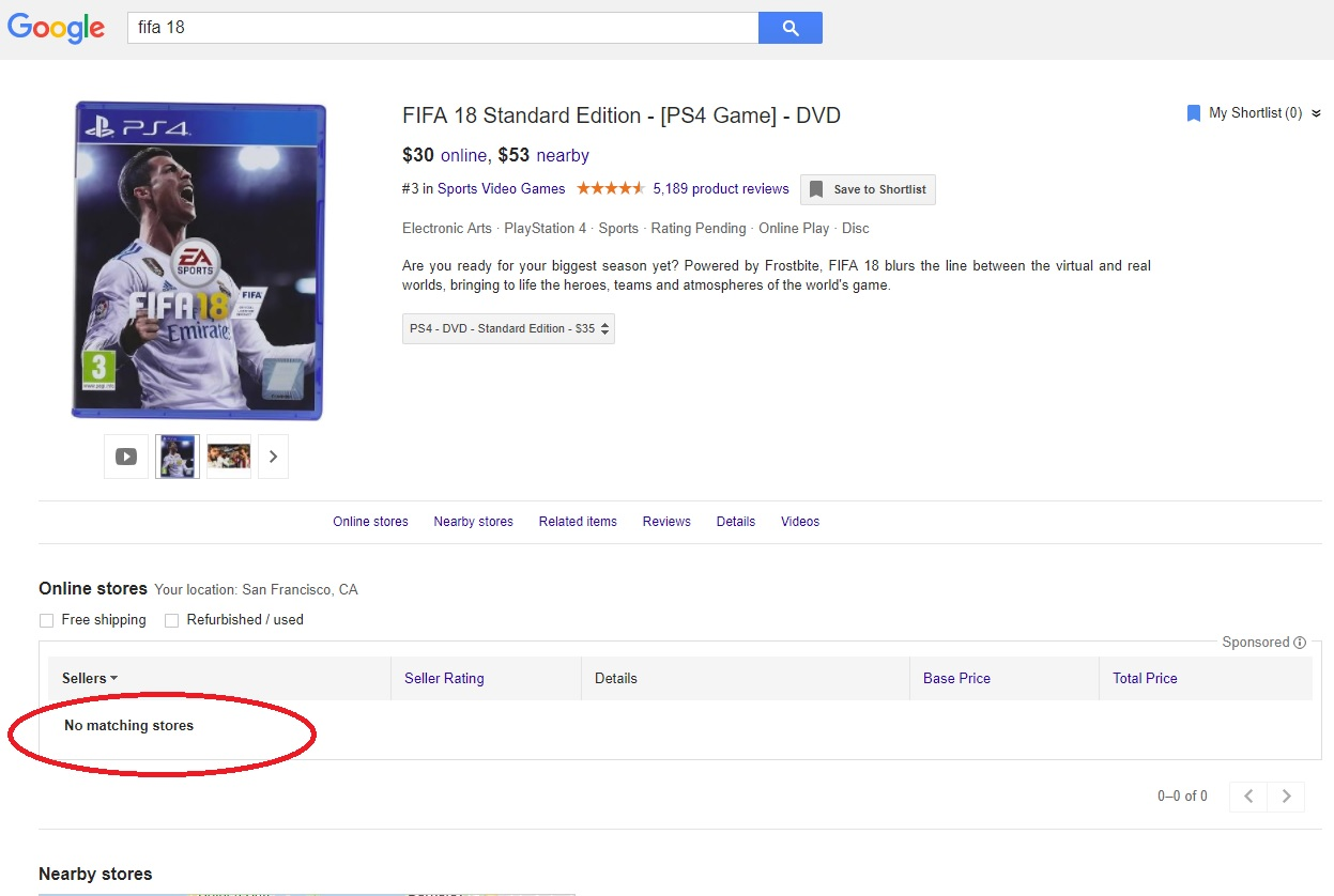 Google Shopping doesn't display Online stores result by