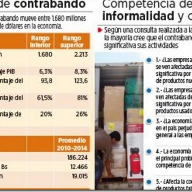 Bolivia: El contrabando mueve 81% de lo que produce la manufactura