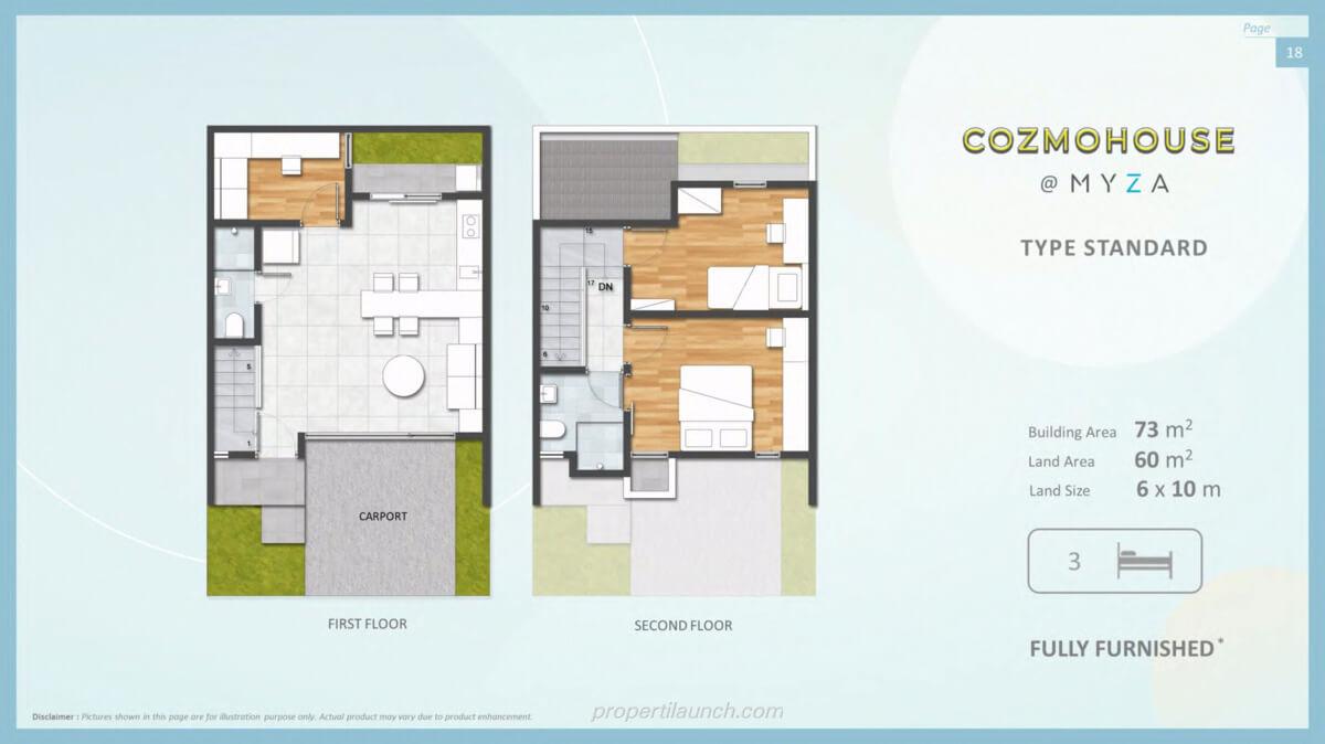 Denah Rumah Cozmo House BSD Tipe Standard