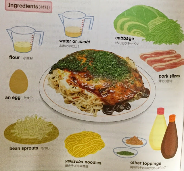 Recipe(作り方)