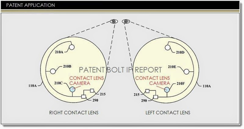 Smart Contact Lens Patent
