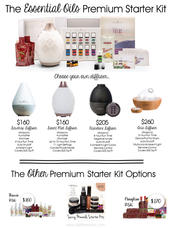 Sign Up with Young Living Carisa Hinson 1410471