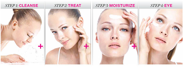 Basic Avon Anew Skin Care Regimen