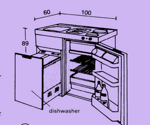 Recommended dimensions for designing a compact kitchen Source
