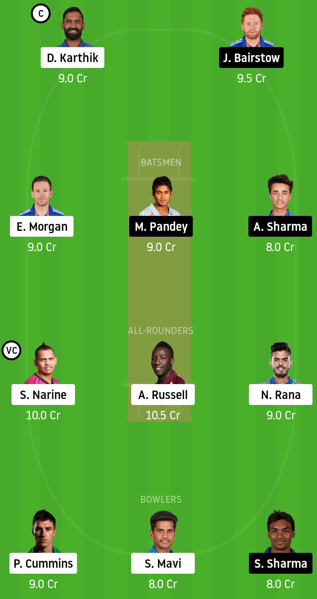 KKR vs SRH Dream11 Prediction [Best Team] - IPL 2020