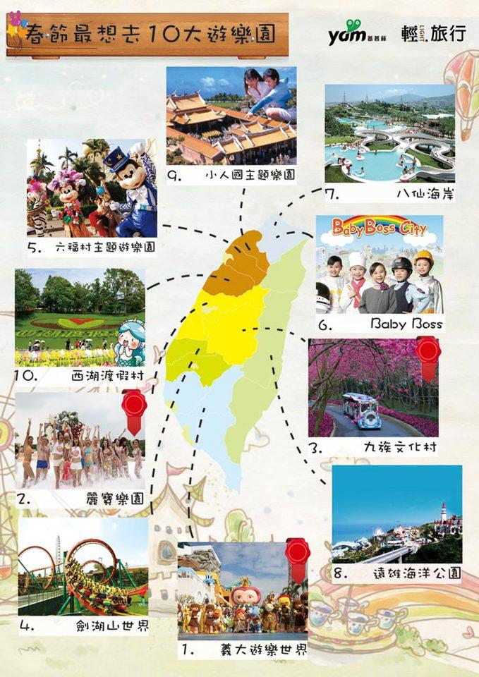 名單公布 – 全台春節十大最想去遊樂園!
