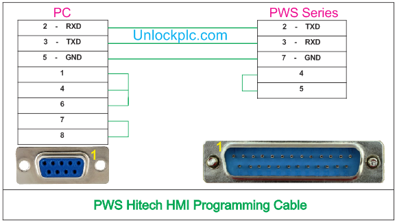 USB-PWS6600 Cable