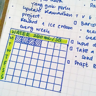 contoh tracker pada bullet journal